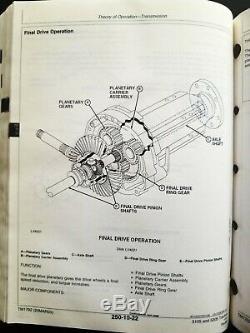 John Deere Models 5105 and 5205 Tractors Technical Service Manual TM-1792